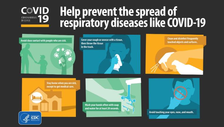 Prevent the spread of COVID-19